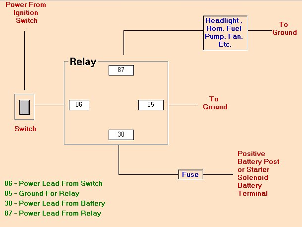 Wiring Relay Diagram 4 Pin Relay Wiring Diagram Horn Printable
